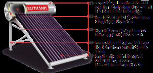 Máy nước nóng năng lượng mặt trời Đại Thành 70