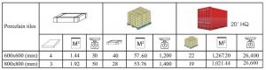 Gạch Thạch Bàn 800mm*800mm TGB80-0083